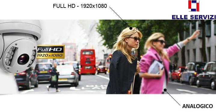 Sei stanco del tuo sistema di VideoSorveglianza Analogico?